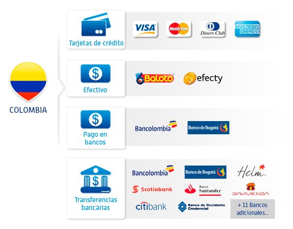 Paga en Colombia con: